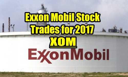 Exxon Mobil Stock trades for 2017