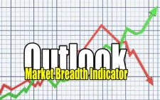 Market Breadth Indicator Outlook - Advance Decline Numbers