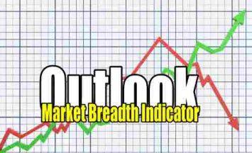Market Breadth Indicator outlook