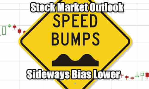 Stock Market Outlook sideways bias lower