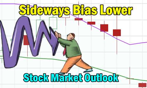 Stock Market Outlook Sideways with a Bias lower
