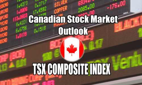 Just Slight Weakness - TSX Composite Index – Canadian Stock Market Outlook For Nov 20 2019