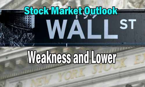 Stock Market Outlook for Fri Jul 10 2020 – Weakness And Back To Lower