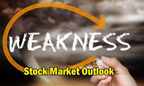 Stock Market Outlook Weakness