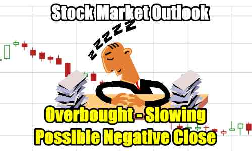 Stock Market Outlook - Overbought Possible Negative Close