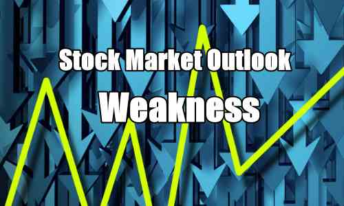 Stock Market Outlook - Weakness