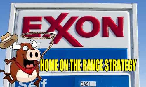 Home On The Range Strategy Exxon Mobil Stock (XOM)