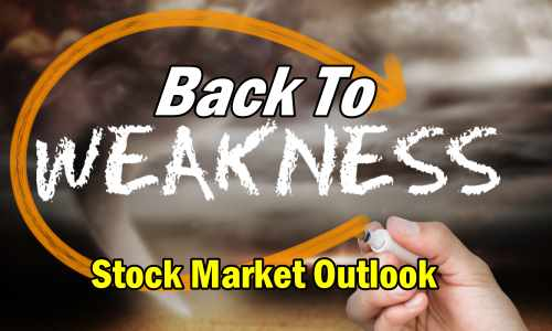 Stock Market Outlook back to weakness