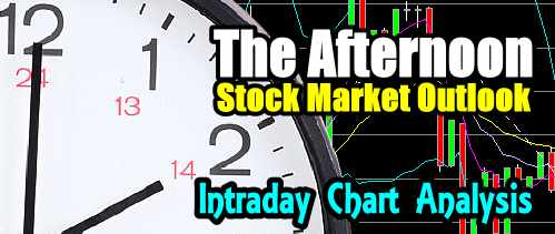 Intraday Chart Analysis - Stock Market Outlook - Afternoon
