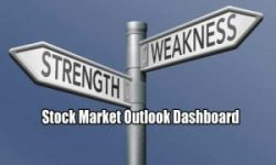 Stock Market Outlook - Dashboard