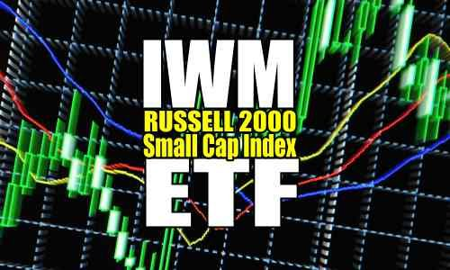 Profiting From Small Cap Stocks-  IWM ETF Trade - Eyes On The Russell 2000 for Wed Apr 4 2018