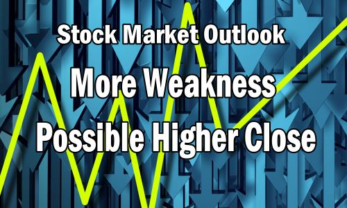 Stock Market Outlook more weakness higher close