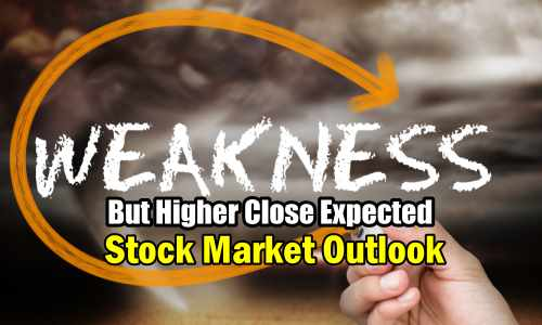 Stock Market Outlook weakness but higher close