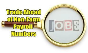 SPY ETF Trade Alert Ahead of August Non-Farm Payroll Numbers - Sep 2 2021
