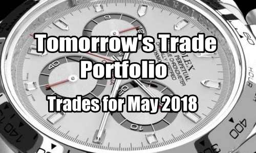 Tomorrow's Trade for May 2018