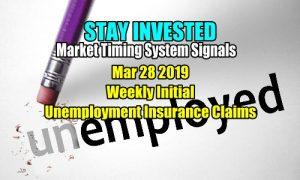 Market Timing System