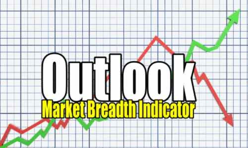 Market Breadth Indicator – Advance Decline Numbers Outlook For Thu Jun 20 2019