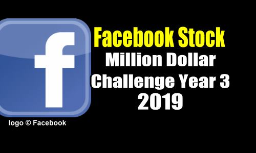 Facebook Stock (FB) Trade Alert