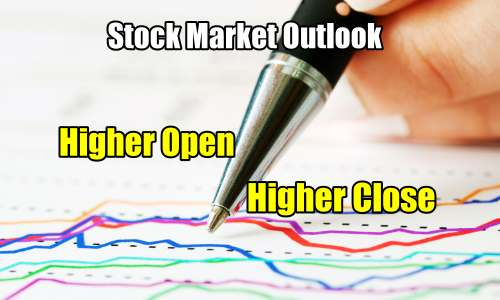 Stock Market Outlook Higher Open Higher Close