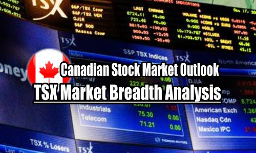 TSX Market Breadth Analysis – Canadian Stock Market Outlook and Trades For Tue Jun 23 2020