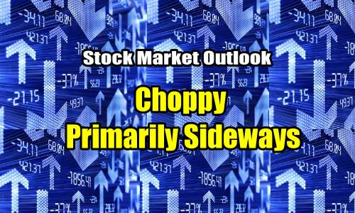 Stock Market Outlook - sideways - choppy