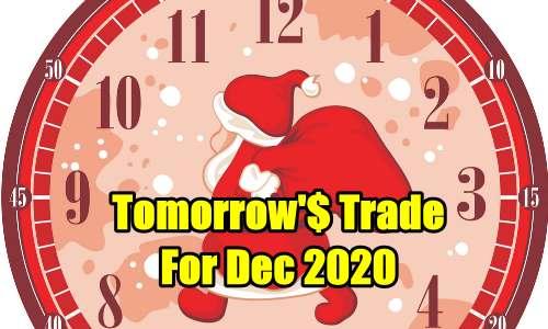 Tomorrow's Trade for Dec 2008
