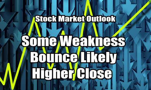 Some Weakness Bounce Higher Close