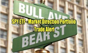 SPY ETF Market Direction Portfolio Trade Alert