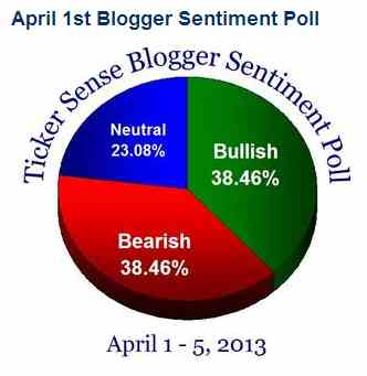 bullish-sentiment