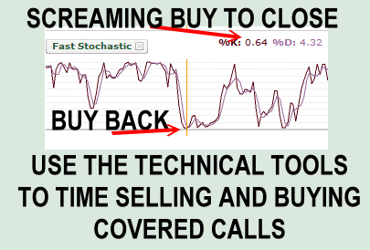 Use those same tools to time buying back your covered calls.