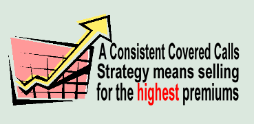 Covered Calls need a consistent strategy to be successful