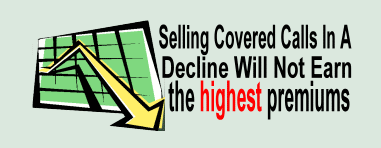 Selling Covered Calls In A Decline Will Not Earn The Highest Call Premiums