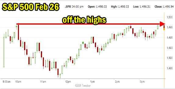 Market Direction for Feb 26 2013