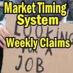 market-timing-employed
