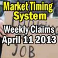 market-timing-system-apr-11-13