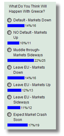 FullyInformed.com - November 2011 Poll