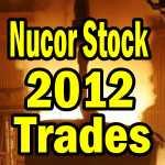 nucor-stock-2012-trades