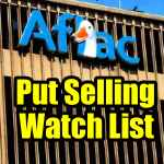 put-selling-aflac-stock