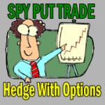 SPY PUT - Hedge With Options - 5 Key Points