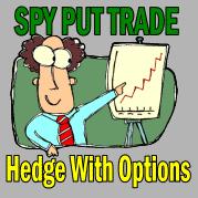 SPY PUT – Hedge With Options – 5 Key Points