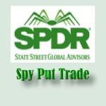 SPY PUT TRADE - The Ultimate Oscillator Again
