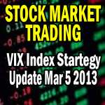 VIX Index Trade Strategy Update March 5 2013
