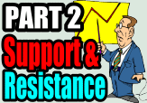 Support and Resistance Part 2