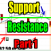 Support and Resistance For Put Selling and Covered Calls Part 1