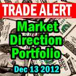 trade-alert-market-direction
