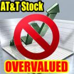 tstock-overvalued