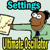 Ultimate Oscillator Settings