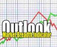 Market Breadth Indicator - Advance Decline Numbers Outlook For Mon Oct 15 2018