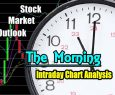 Bounce or Bottom? - Stock Market Outlook - Morning Intraday Chart Analysis - Oct 16 2018