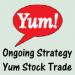 YUM Stock – Using The Ultimate Oscillator